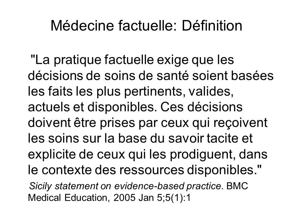 Médecine factuelle: Définition