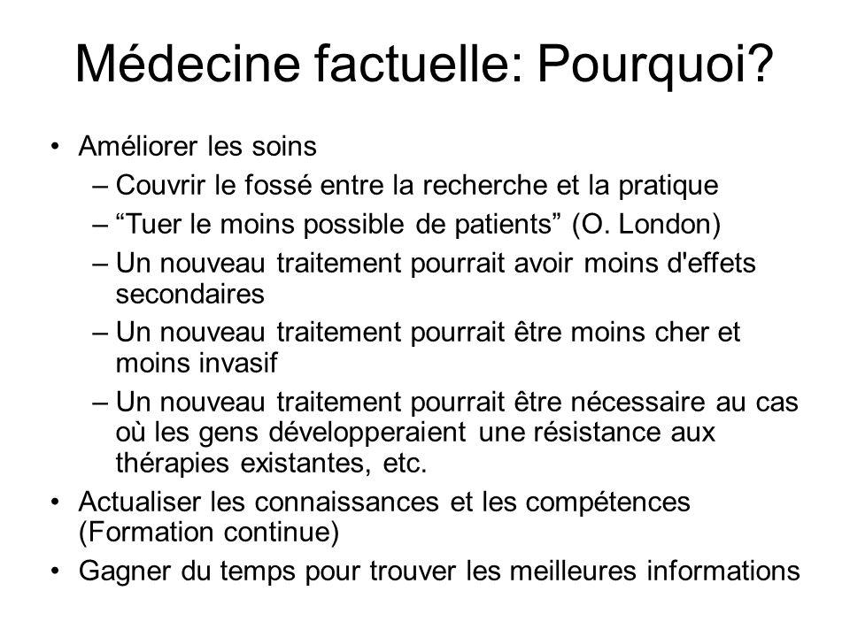 Médecine factuelle: Pourquoi