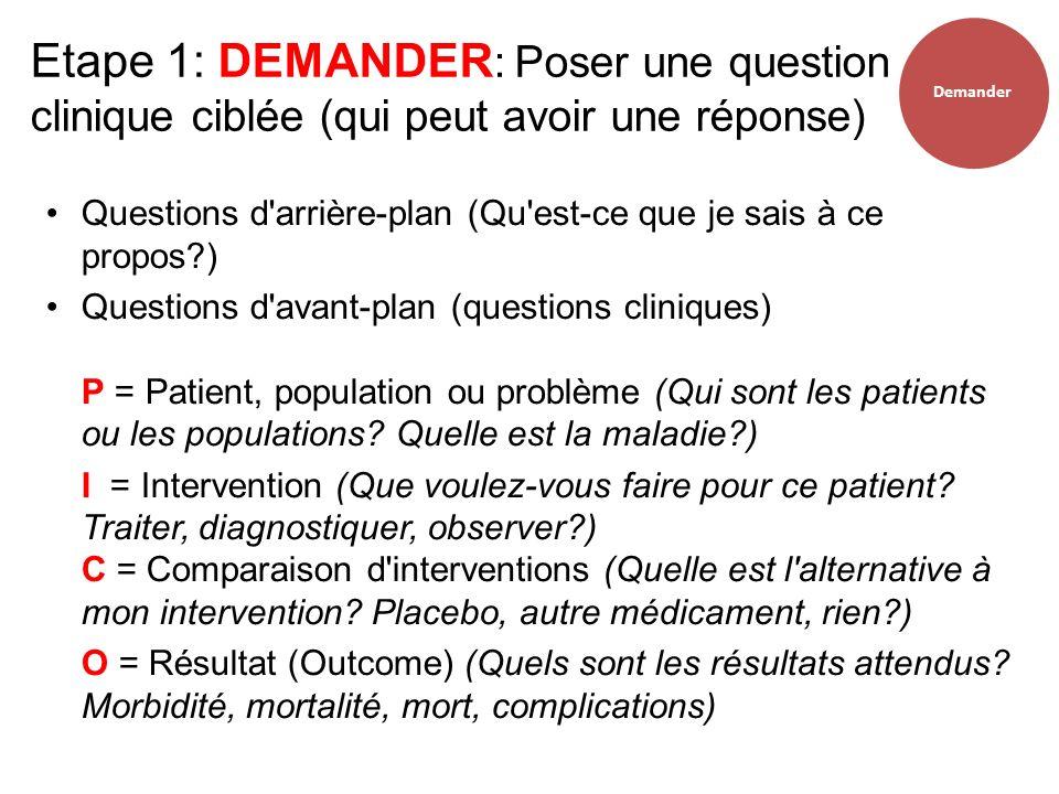 Demander Etape 1: DEMANDER: Poser une question clinique ciblée (qui peut avoir une réponse)