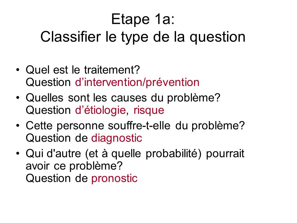 Etape 1a: Classifier le type de la question