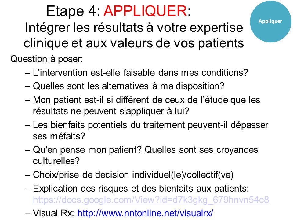 Etape 4: APPLIQUER: Intégrer les résultats à votre expertise clinique et aux valeurs de vos patients