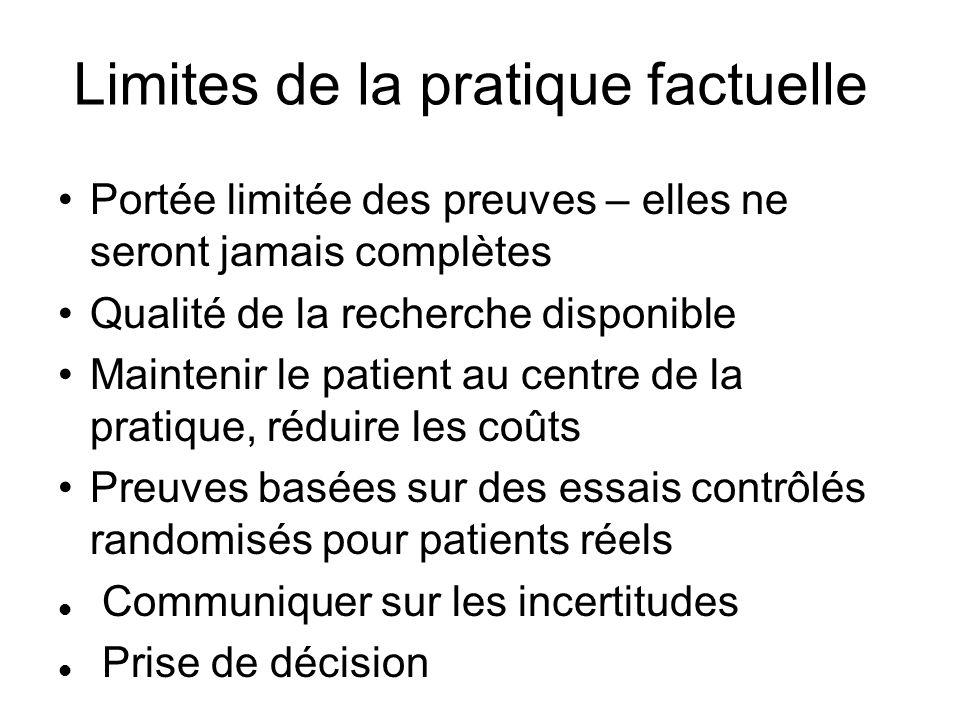 Limites de la pratique factuelle