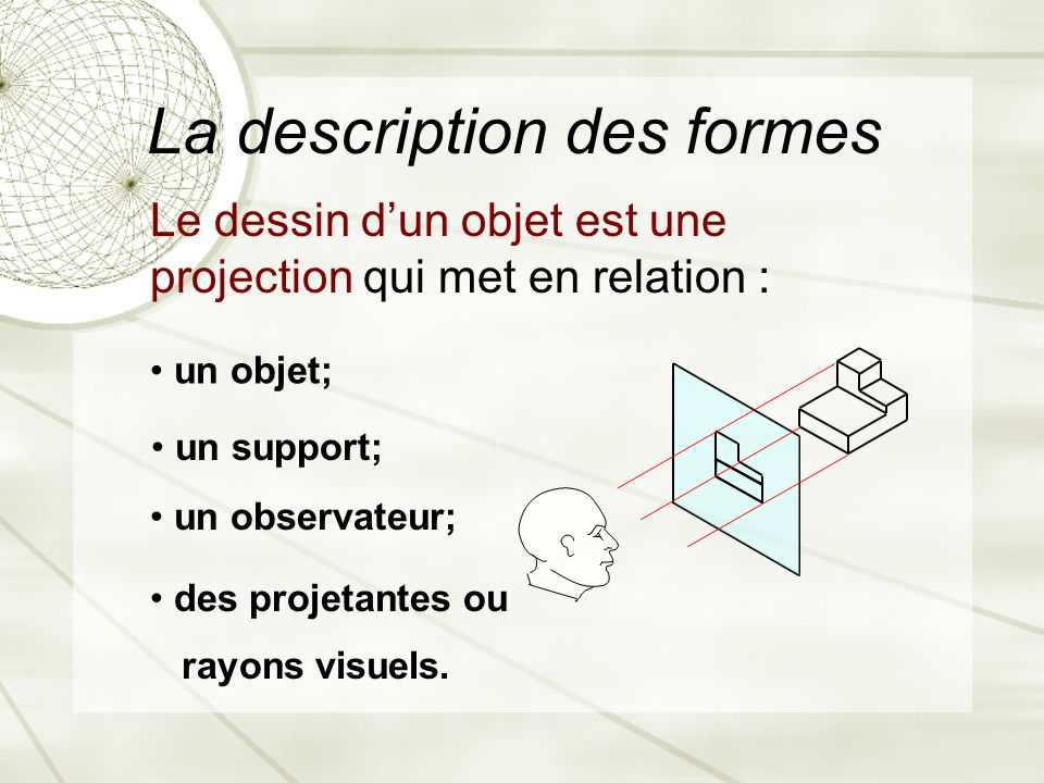 La description des formes