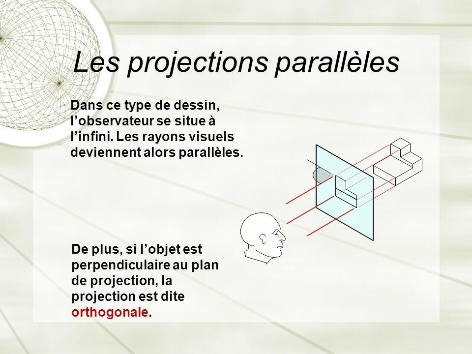 Les projections parallèles