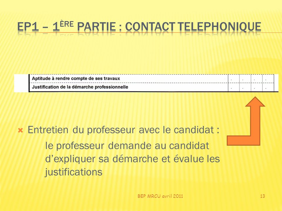 EP1 – 1ère PARTIE : CONTACT TELEPHONIQUE