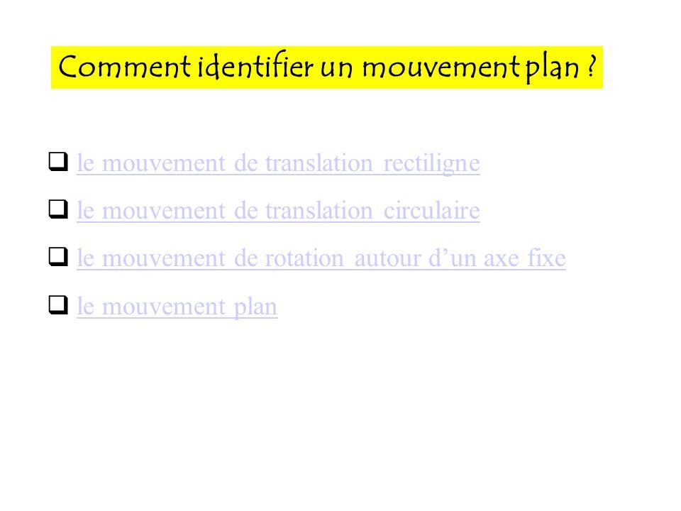 Comment identifier un mouvement plan