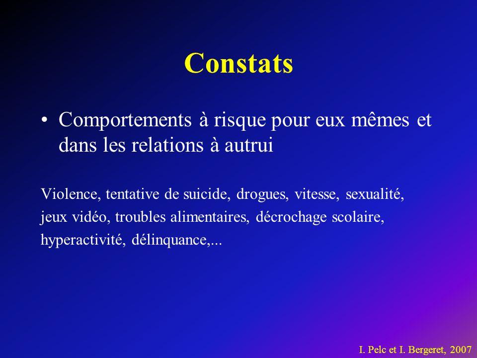 Constats Comportements à risque pour eux mêmes et dans les relations à autrui. Violence, tentative de suicide, drogues, vitesse, sexualité,