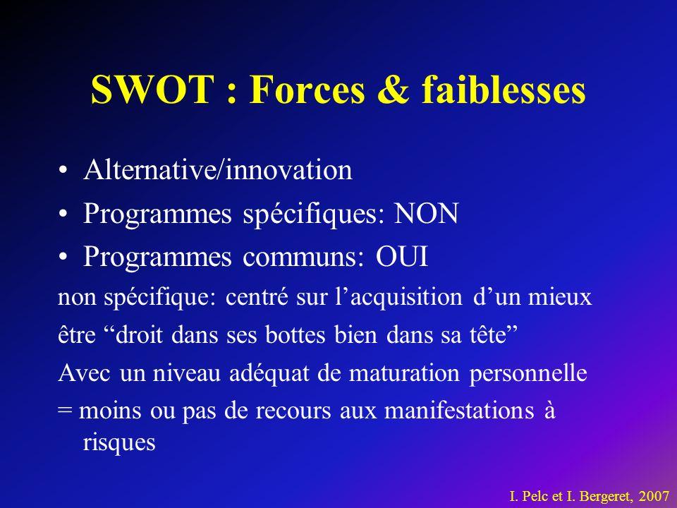 SWOT : Forces & faiblesses