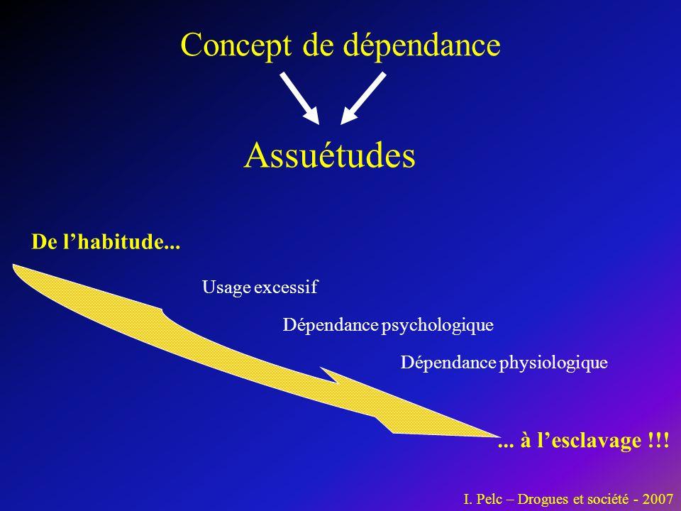 Assuétudes Concept de dépendance De l'habitude...