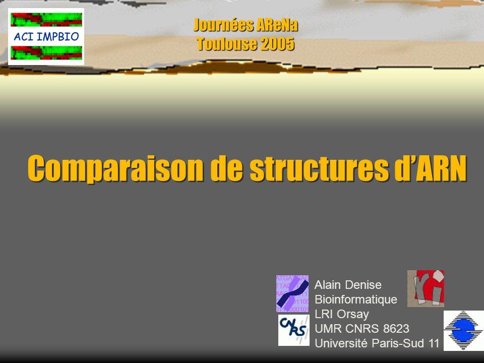 Comparaison de structures d'ARN