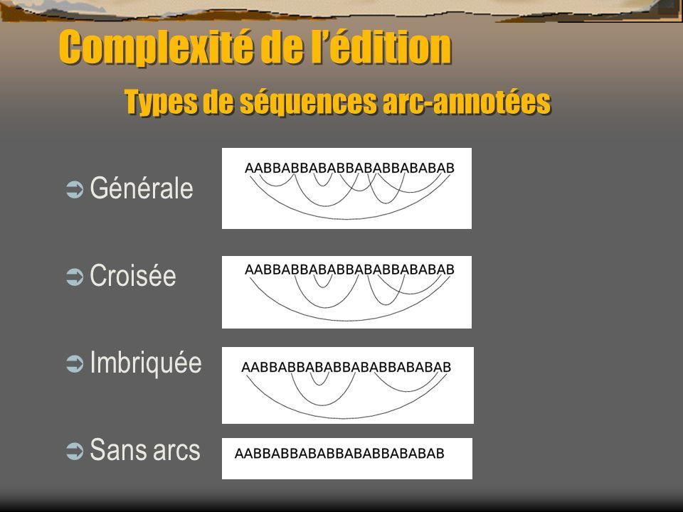 Complexité de l'édition Types de séquences arc-annotées