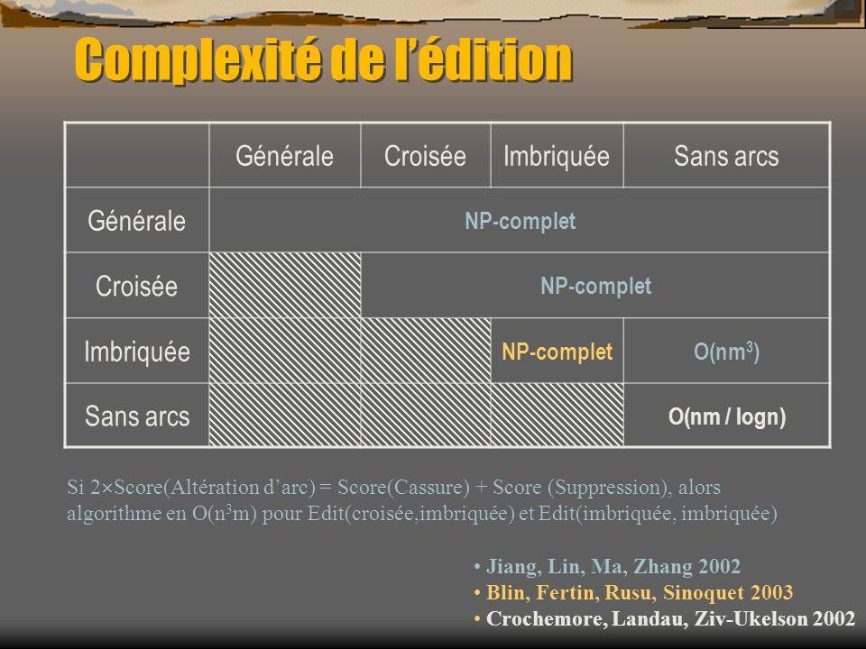Complexité de l'édition