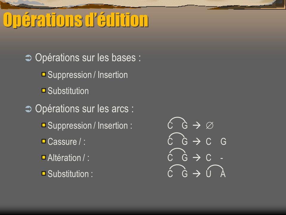 Opérations d'édition Opérations sur les bases :