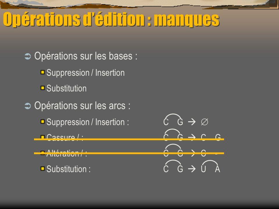 Opérations d'édition : manques