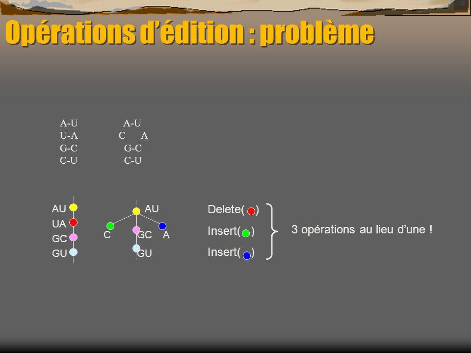 Opérations d'édition : problème