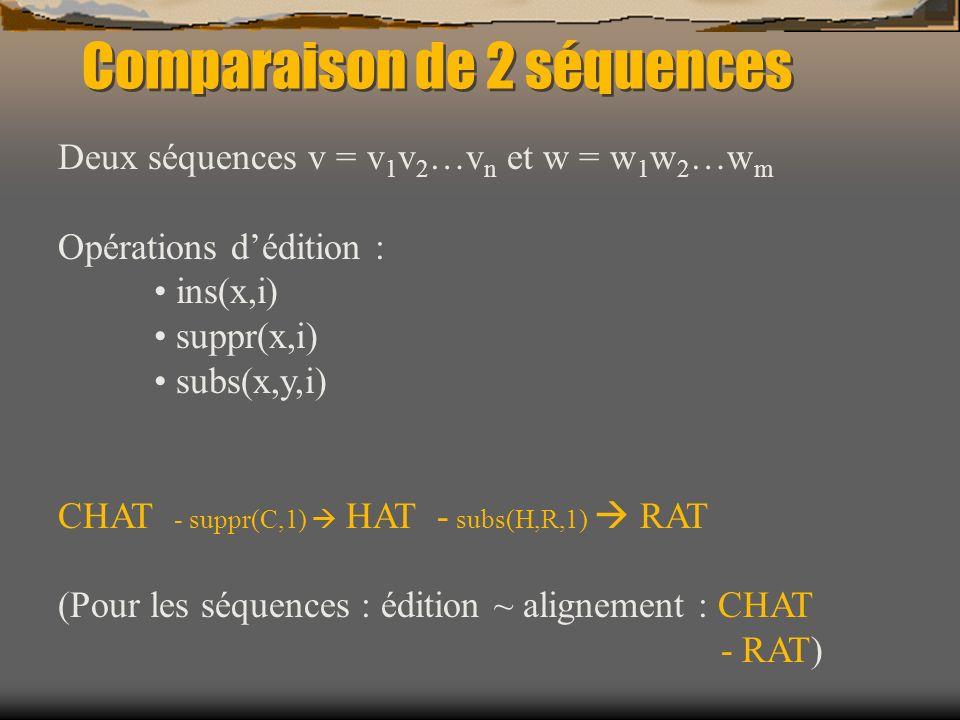 Comparaison de 2 séquences