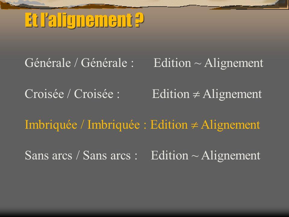 Et l'alignement Générale / Générale : Edition ~ Alignement