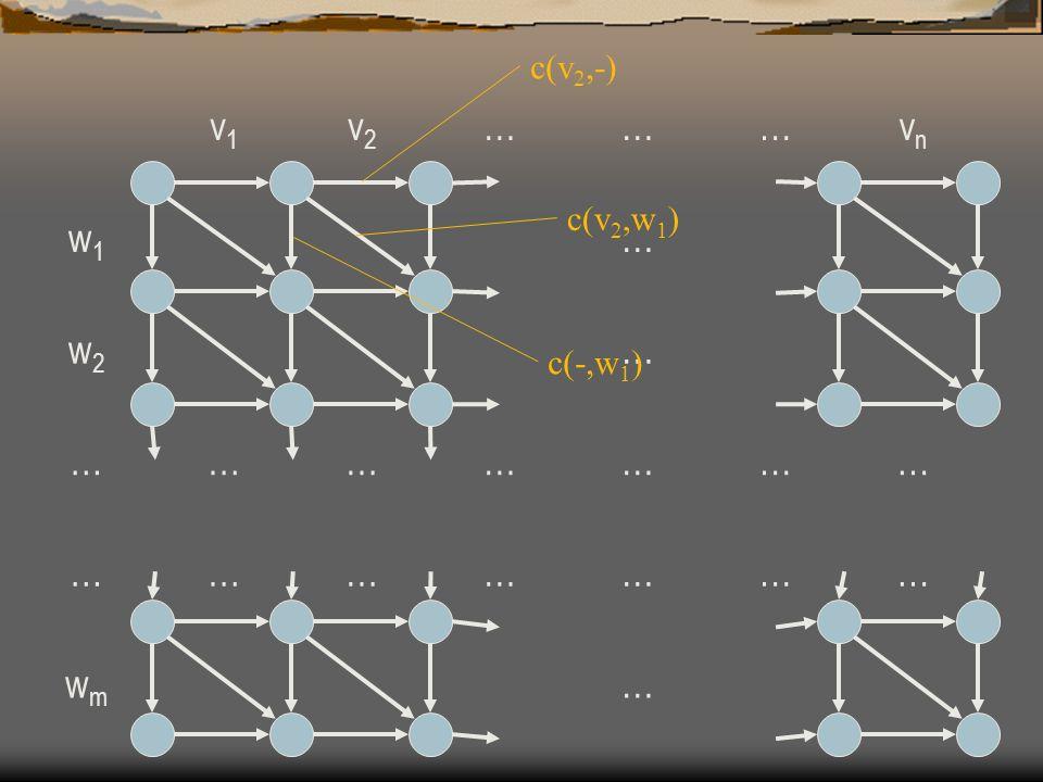 c(v2,-) v1 v2 … vn w1 w2 wm c(v2,w1) c(-,w1)