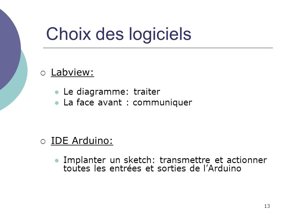 Choix des logiciels Labview: IDE Arduino: Le diagramme: traiter