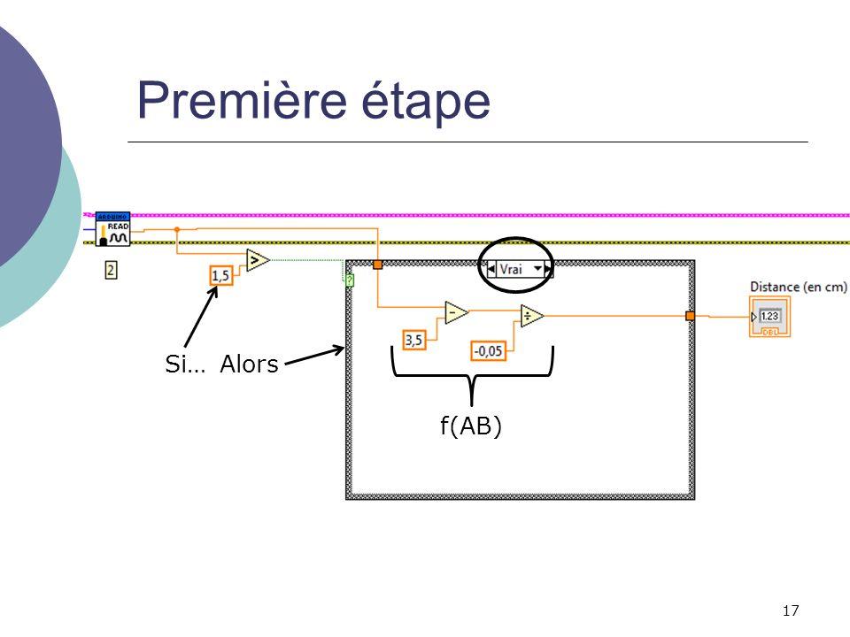 Première étape Si… Alors f(AB)