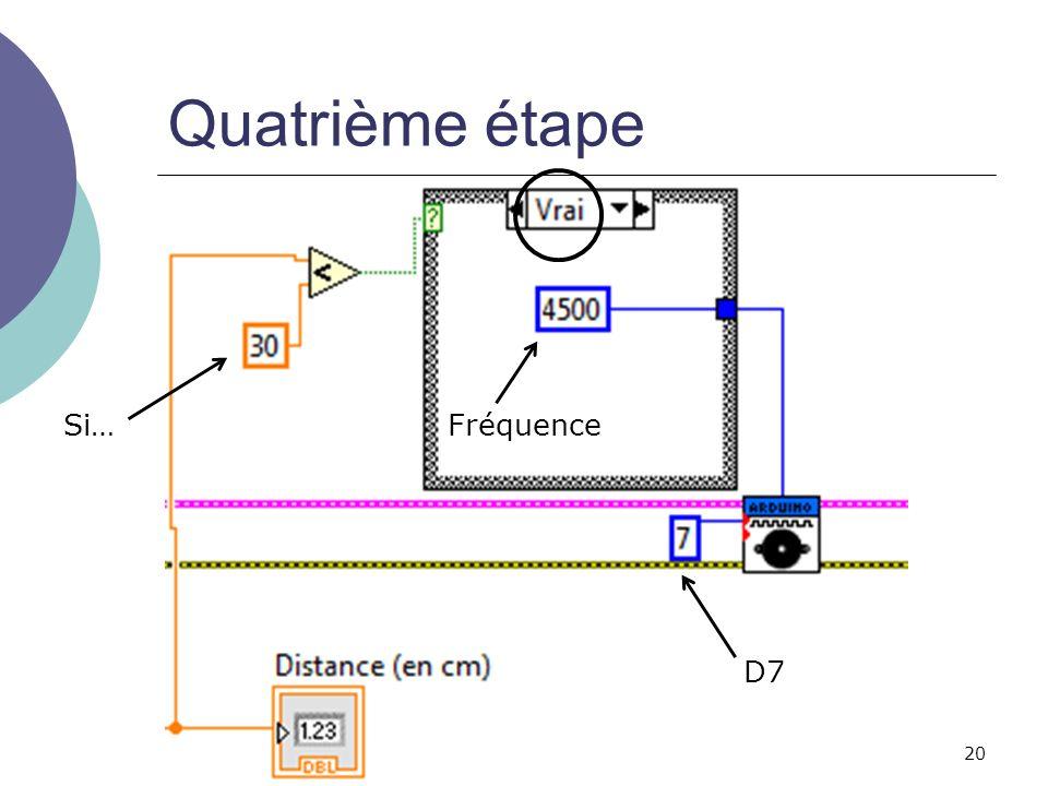 Quatrième étape Si… Fréquence D7