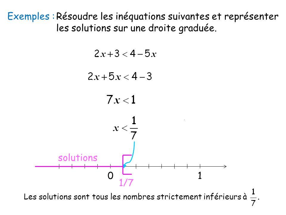 Les solutions sont tous les nombres strictement inférieurs à