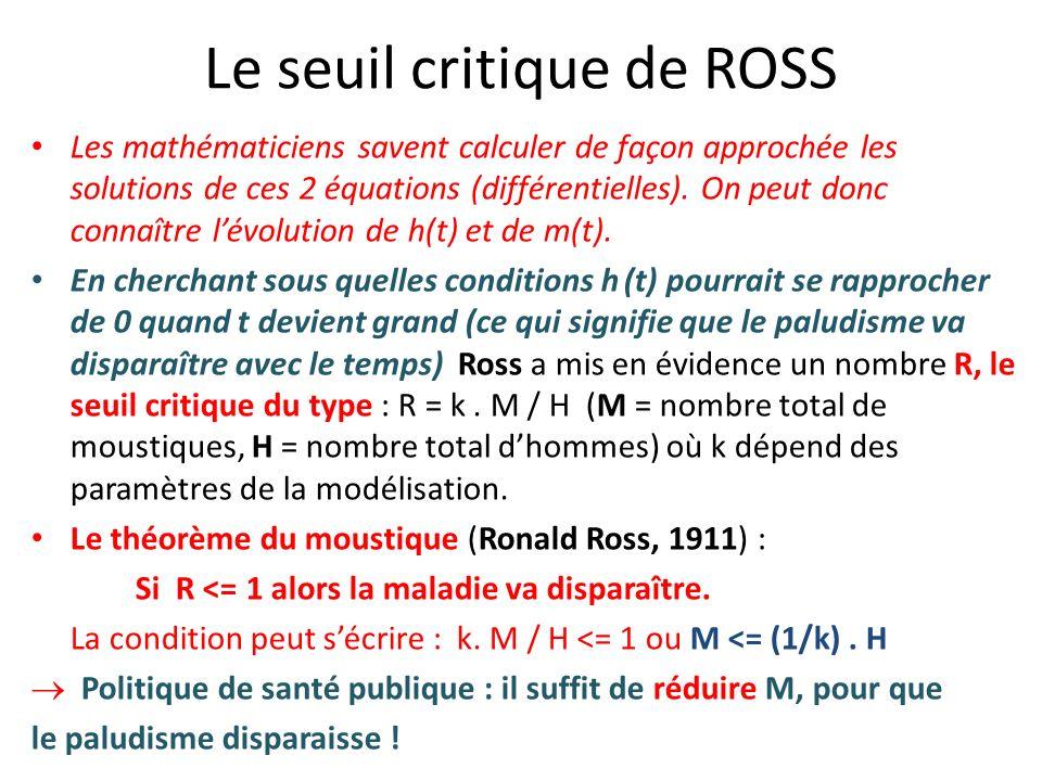 Le seuil critique de ROSS