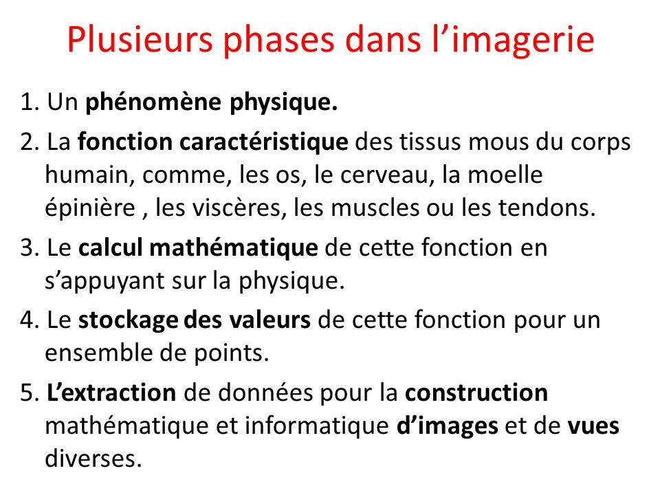 Plusieurs phases dans l'imagerie
