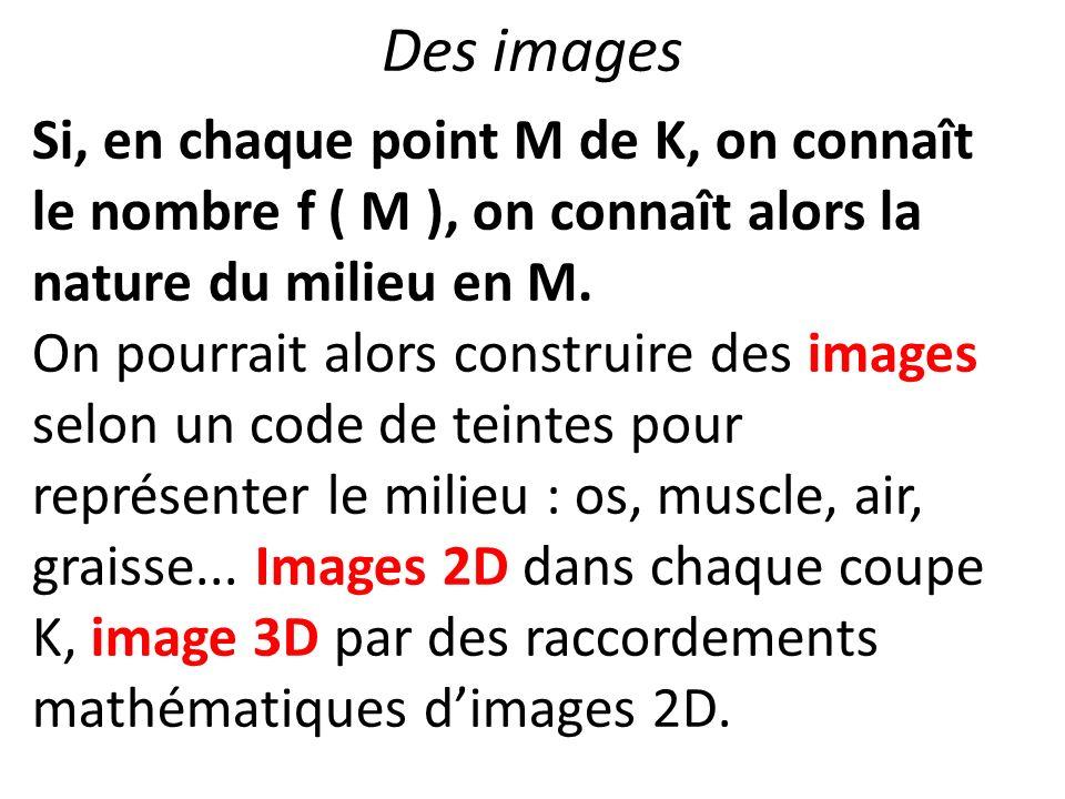Des images Si, en chaque point M de K, on connaît le nombre f ( M ), on connaît alors la nature du milieu en M.