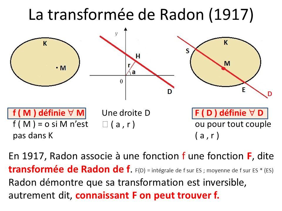 La transformée de Radon (1917)