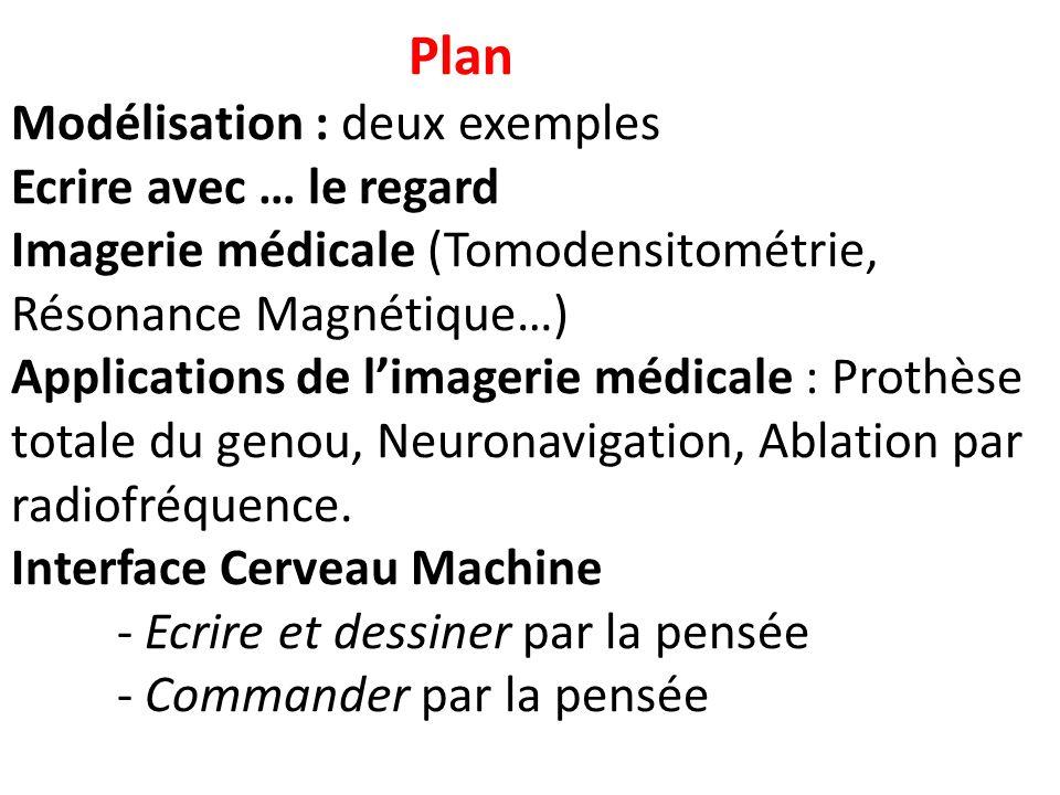 Plan Modélisation : deux exemples Ecrire avec … le regard