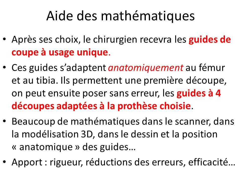 Aide des mathématiques