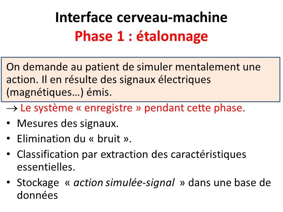 Interface cerveau-machine Phase 1 : étalonnage