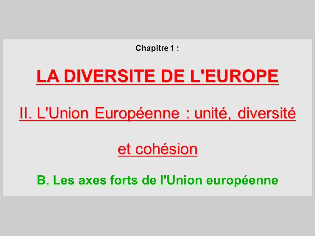 LA DIVERSITE DE L EUROPE B. Les axes forts de l Union européenne