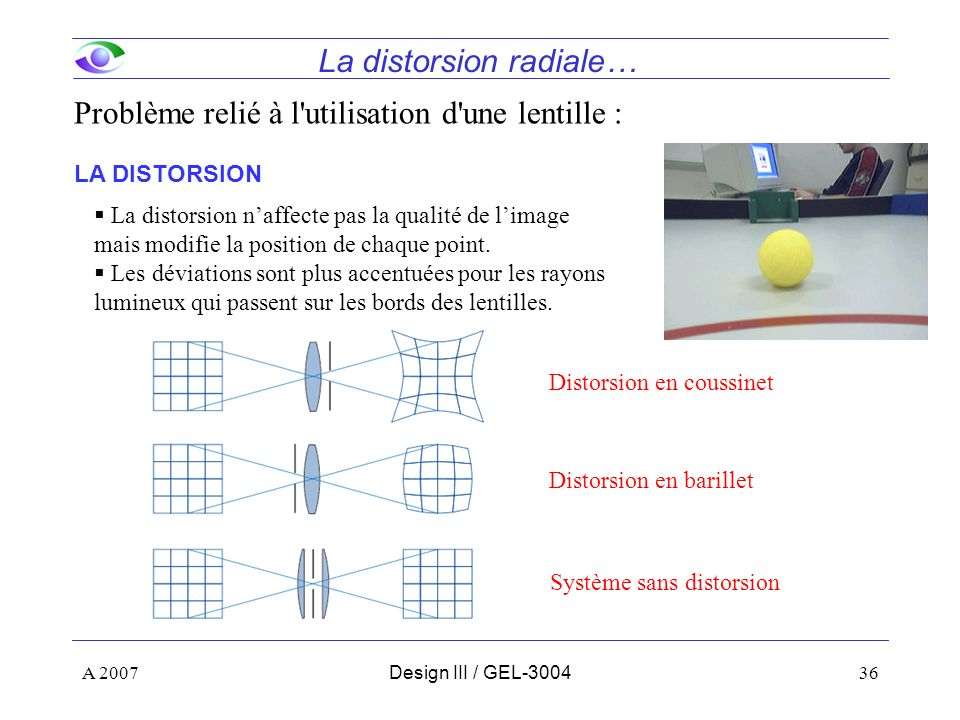 La distorsion radiale…