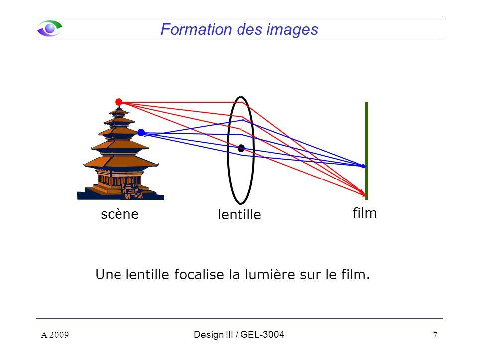 Une lentille focalise la lumière sur le film.