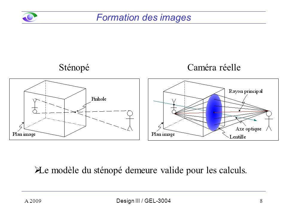 Le modèle du sténopé demeure valide pour les calculs.