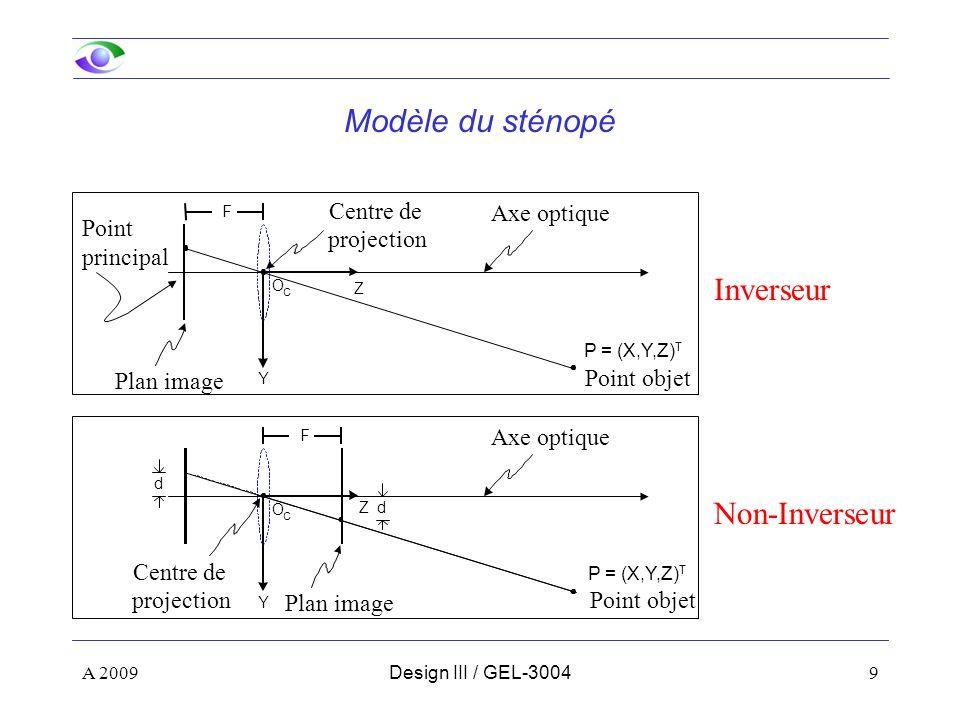 Modèle du sténopé Inverseur Non-Inverseur Centre de Axe optique