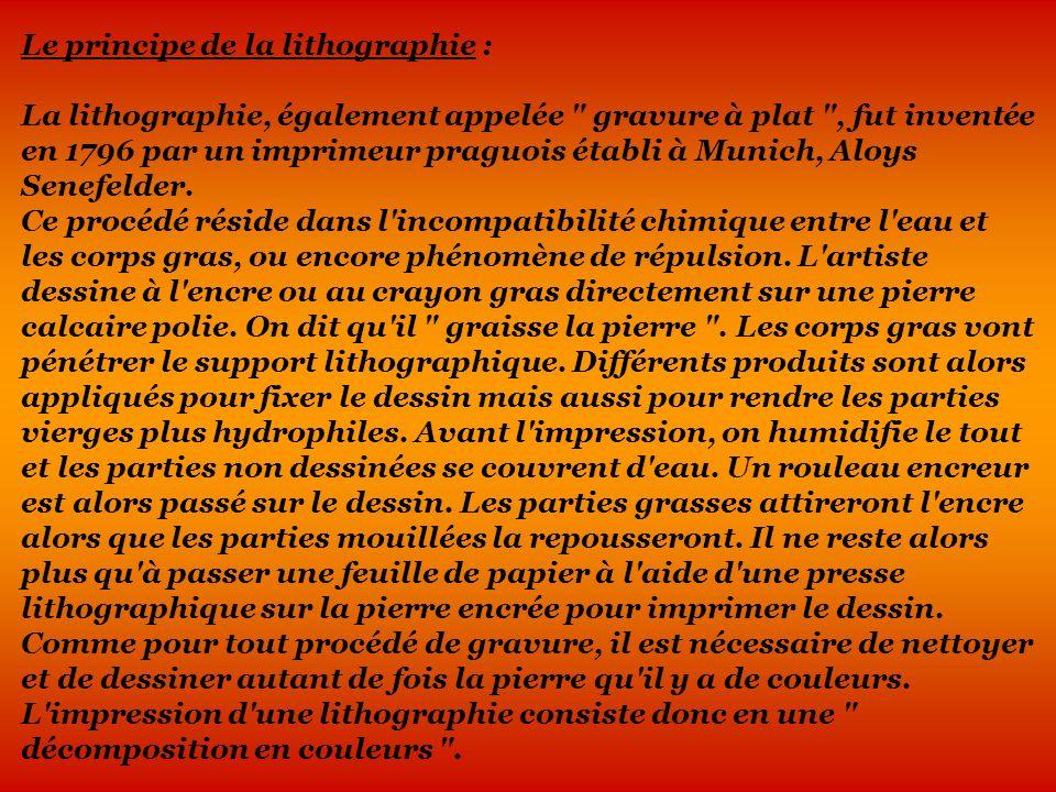 Le principe de la lithographie :