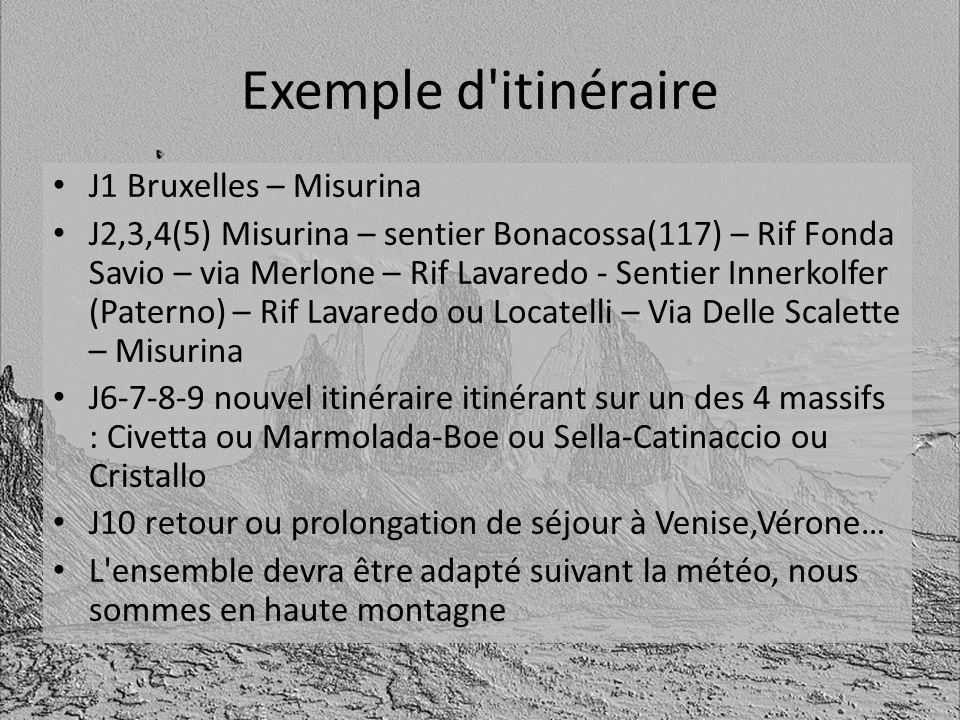 Exemple d itinéraire J1 Bruxelles – Misurina