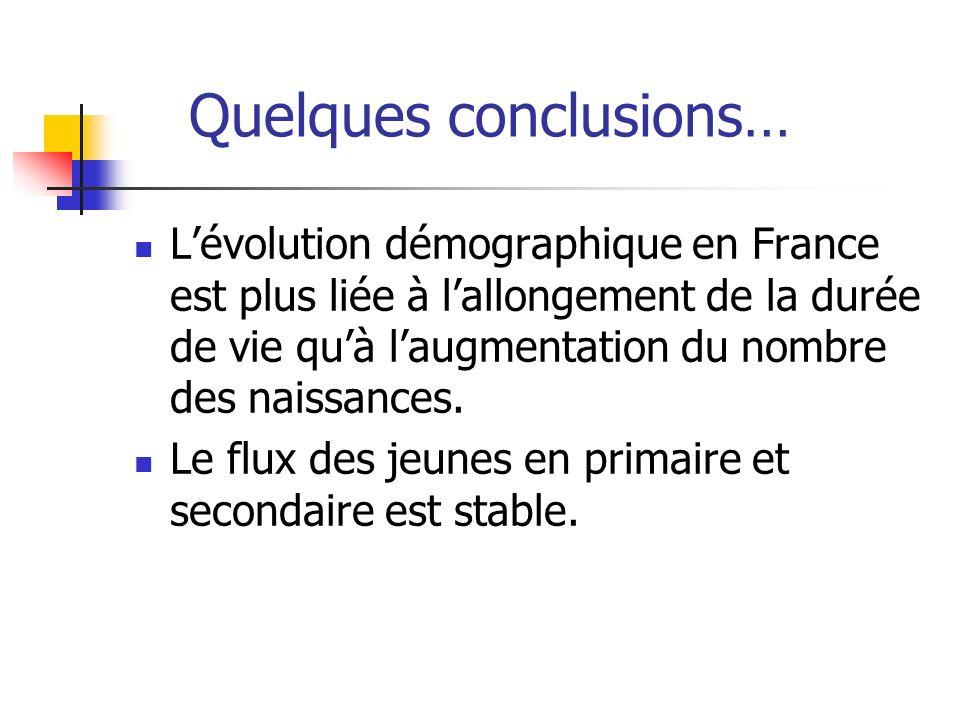 Quelques conclusions…