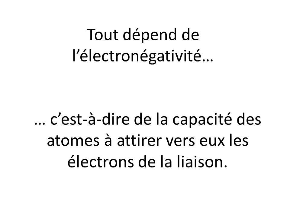 Tout dépend de l'électronégativité…