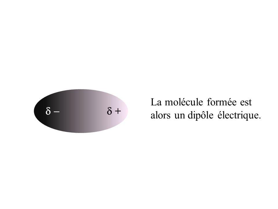 La molécule formée est alors un dipôle électrique.