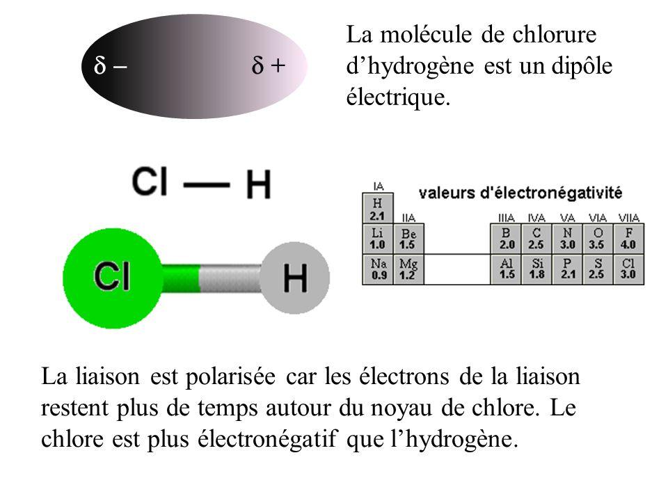 La molécule de chlorure d'hydrogène est un dipôle électrique.