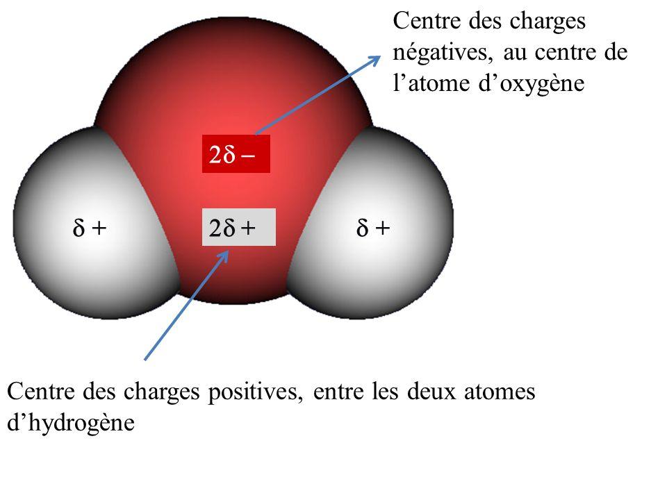Centre des charges négatives, au centre de l'atome d'oxygène