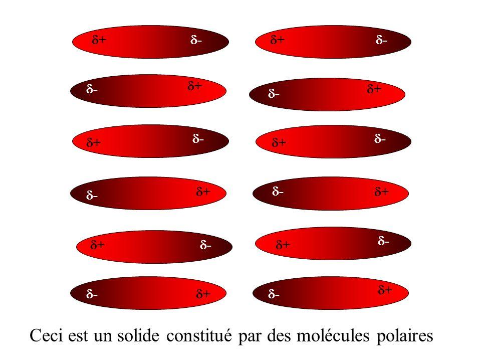 Ceci est un solide constitué par des molécules polaires
