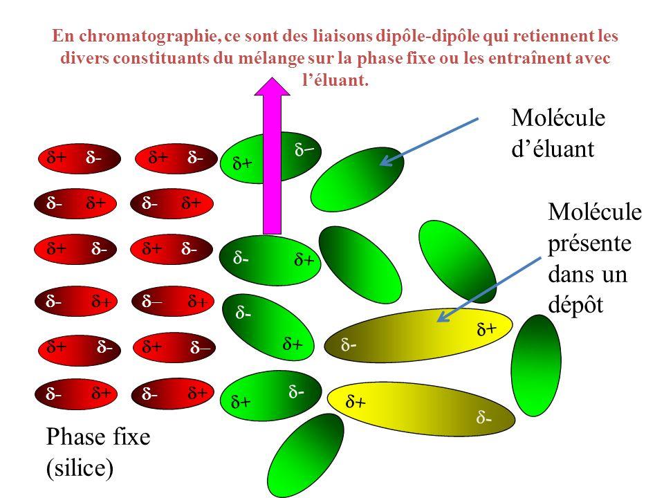 Molécule présente dans un dépôt
