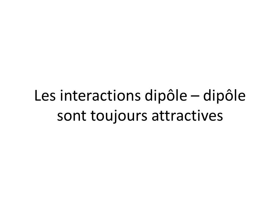 Les interactions dipôle – dipôle sont toujours attractives
