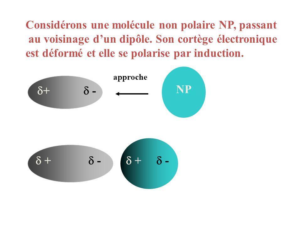 Considérons une molécule non polaire NP, passant