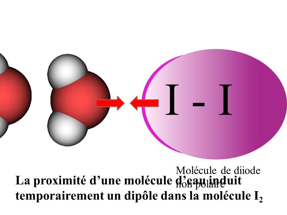 I - I Molécule de diiode. non polaire.